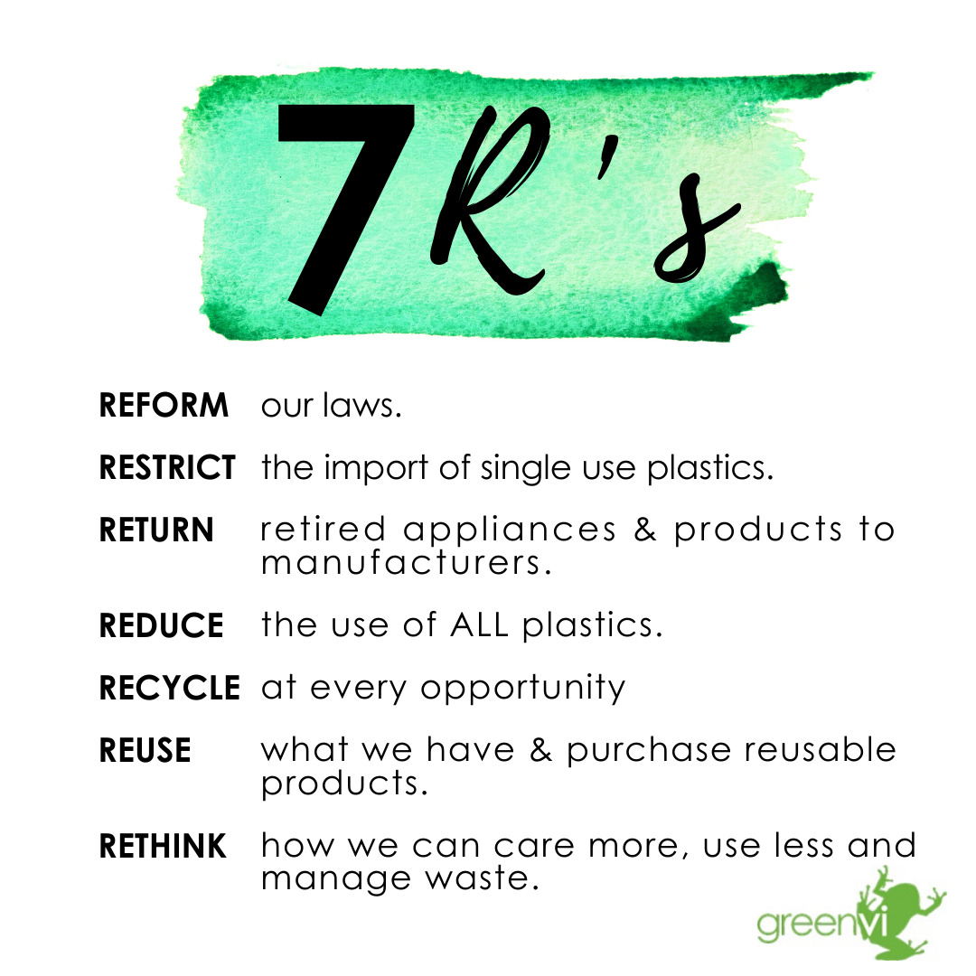 7 Rs of reducing waste